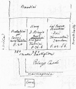 (Nord verso sinistra, nello schizzo in alto) I palazzi agli antichi numeri 380, 381 e 382 corrispondono oggi ai numeri 14, 16 e 18 di via Castiglione. Lo schizzo in basso rappresente la posizione dell'edicole della Croce della Sante Vergini o di San Damiano (una delle quattro croci petroniane), relativamente al Palazzo Casali (via Castiglione 12). Questa parte dello schizzo ha il nord orientato verso l'alto.