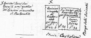 Case in Strada Castiglione in angolo con il Borgo Arienti (via Arienti). La casa con forno era l'antico numero 351/2 corrispondente all'attuale numero 55 di via Castiglione.
