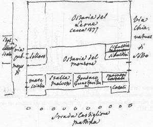 (Nord verso destra) Palazzo Pepoli Nuovo (Pepoli Campogrande) con le indicazioni delle proprietà che vi preesistevano. In particolare è indicata l'Osteria del Montone e l'Osteria del Leone a meridione di via Clavature.