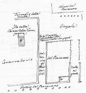 Il Nord è verso il basso. Evidenziato lo scomparso Voltoncino del Baraccano, già via Vecchia, a sinistra del Voltone del Baraccano (Voltone Grande) A sinistra è disegnata la chiesa della Compagnia di S. Maria del Baraccano e la porta da cui vi si accedeva.