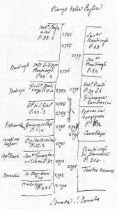 """Immagine tratta dagli schizzi topografici disegnati da Giuseppe Guidicini a corredo delle note manoscritte delle """"Cose Notabili ..."""" e pubblicati per la prima volta"""